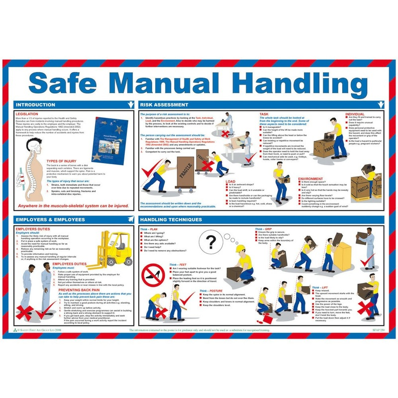 Manual Handling Training  Safetyrite
